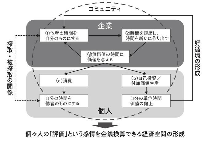 f:id:ryu2net:20180720075600j:plain