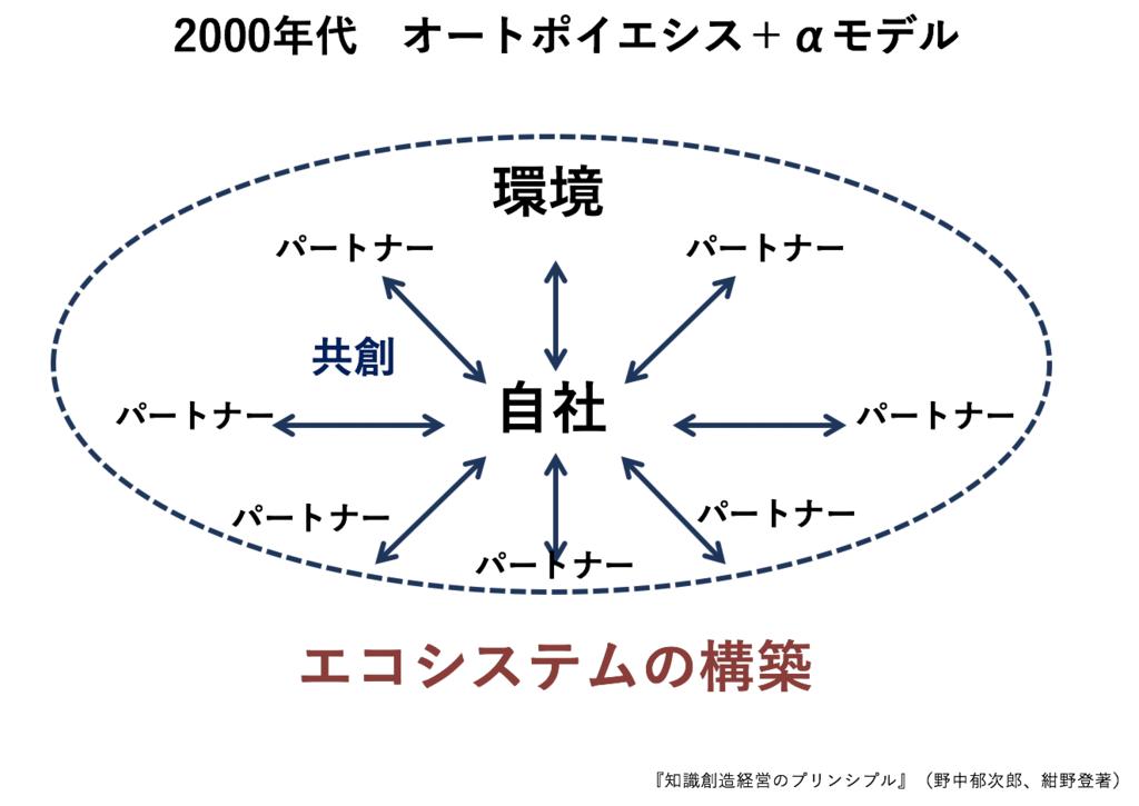 f:id:ryu2net:20180725085341p:plain