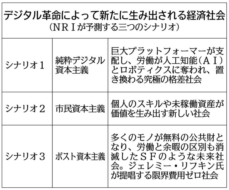 f:id:ryu2net:20180812001448j:plain