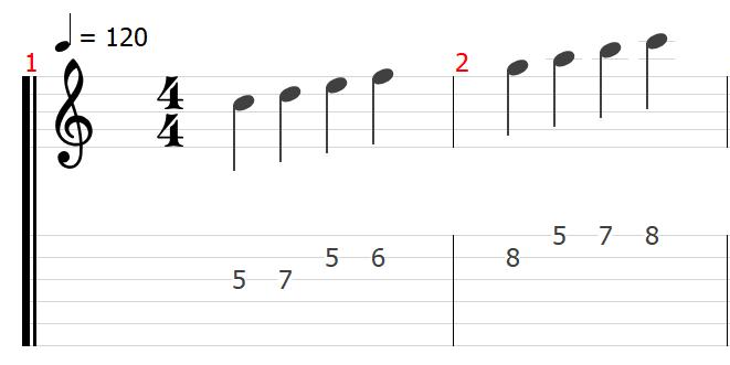 ギター コード C Cコード Cメジャー ドレミ ドレミファソラシド sus4 aug dim