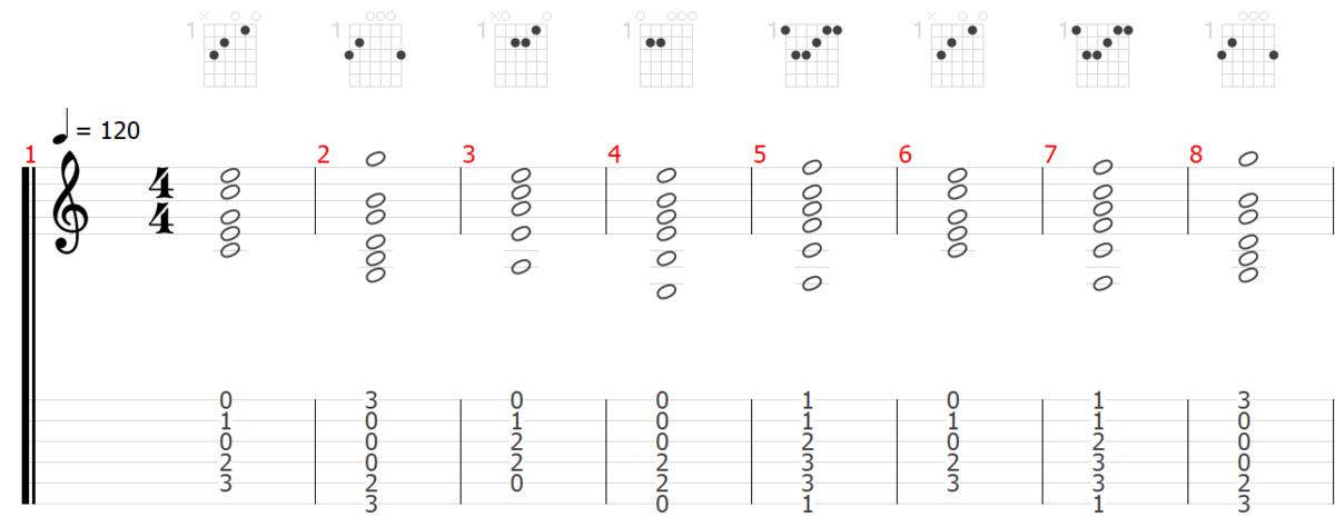 ギター コード 分数コード オンコード 音楽理論