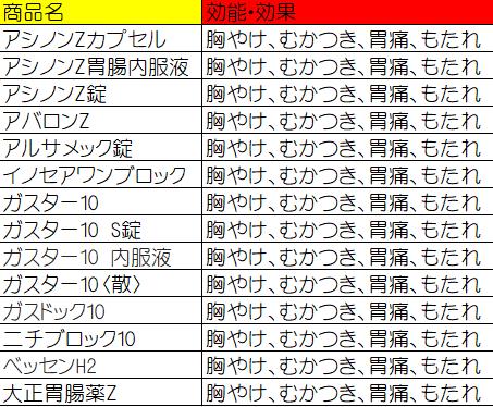 f:id:ryu_turizuki:20190728021730p:plain
