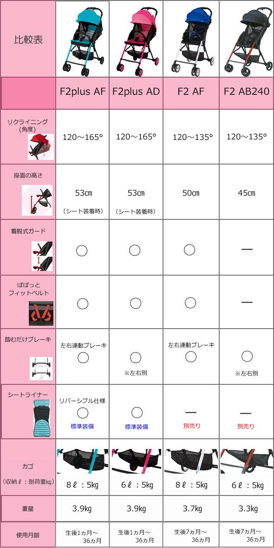 f:id:ryu_turizuki:20190923001022j:plain