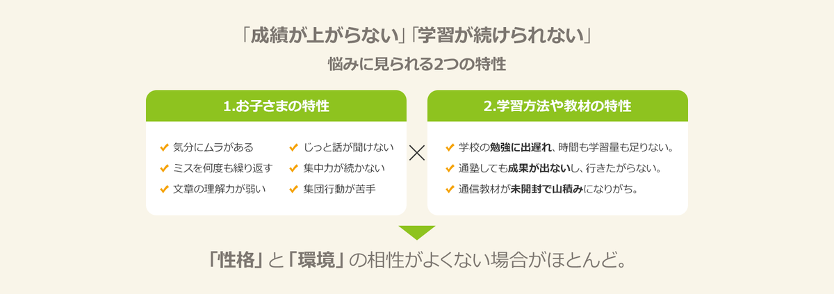 f:id:ryu_turizuki:20191005022412p:plain