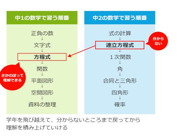 f:id:ryu_turizuki:20191005124806p:plain
