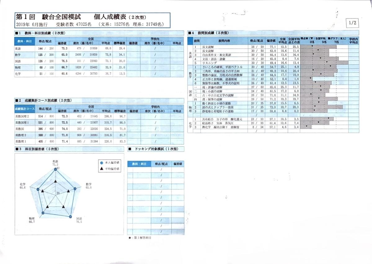 f:id:ryu_uts3:20200507221228j:plain