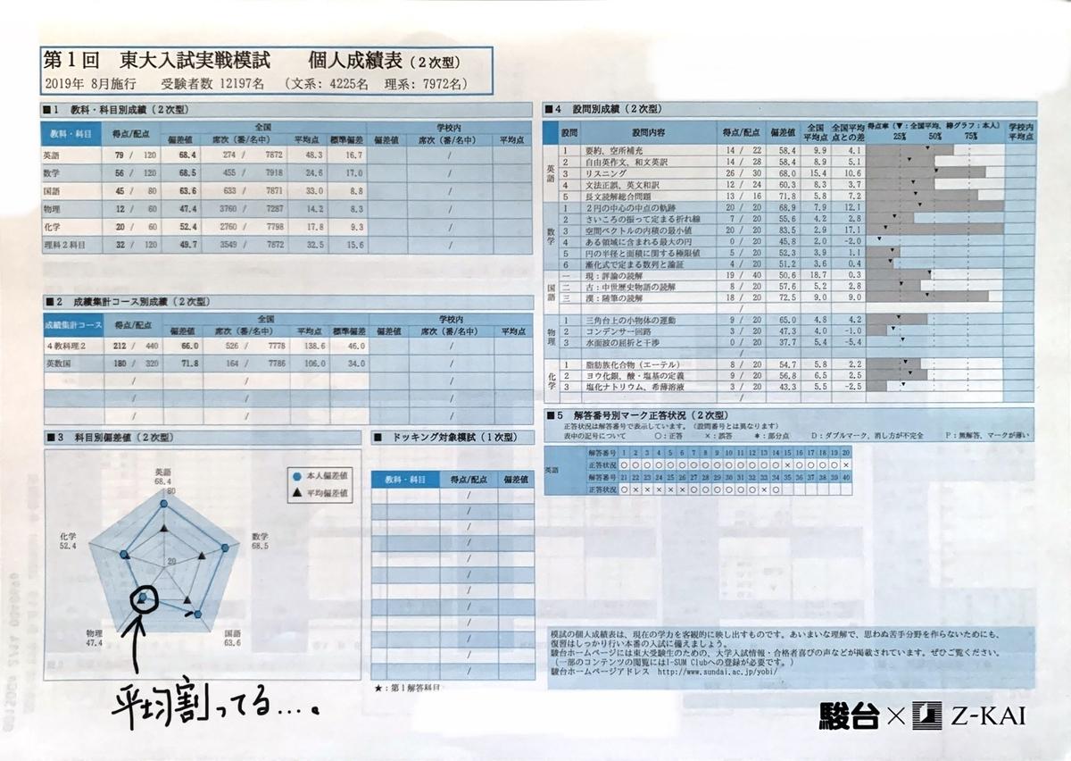 f:id:ryu_uts3:20200510124628j:plain