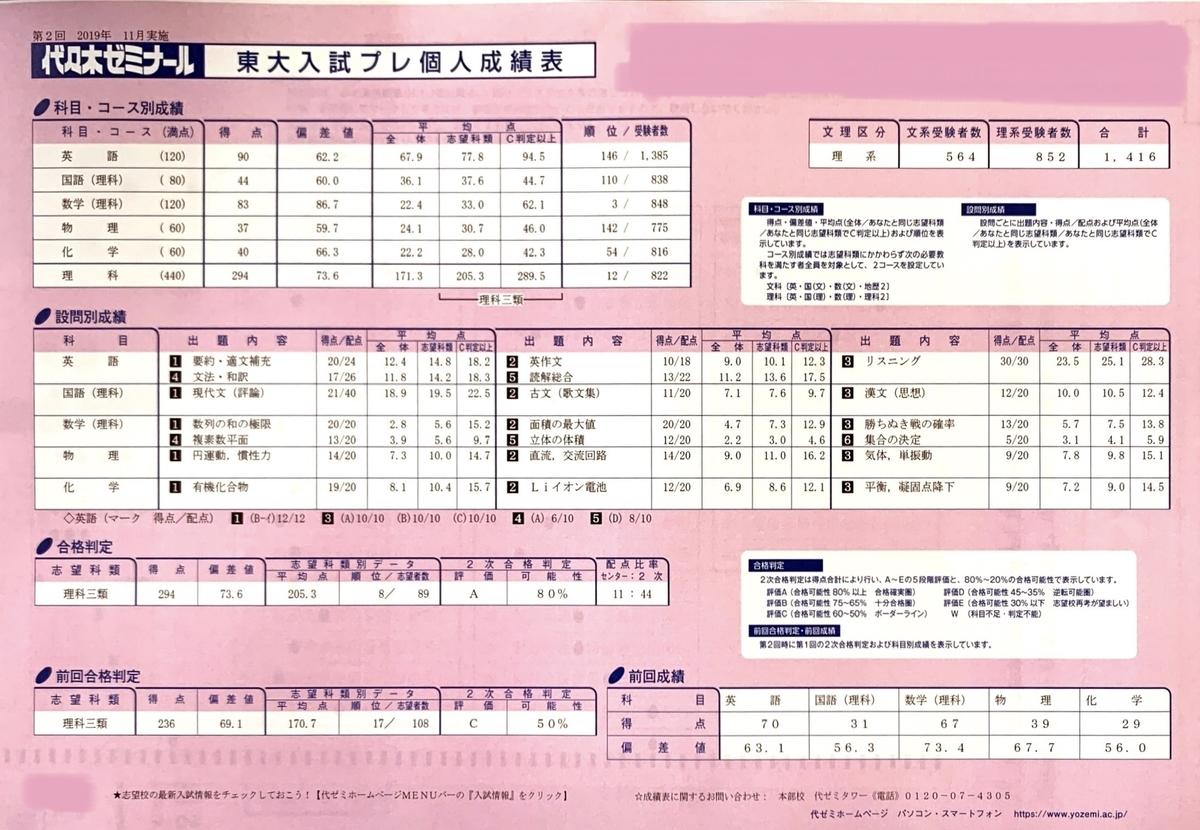 f:id:ryu_uts3:20200510194812j:plain