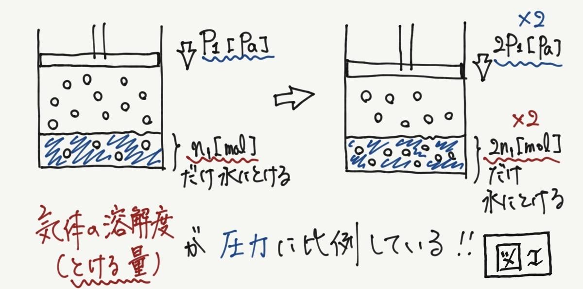 f:id:ryu_uts3:20200621110605j:plain:w400