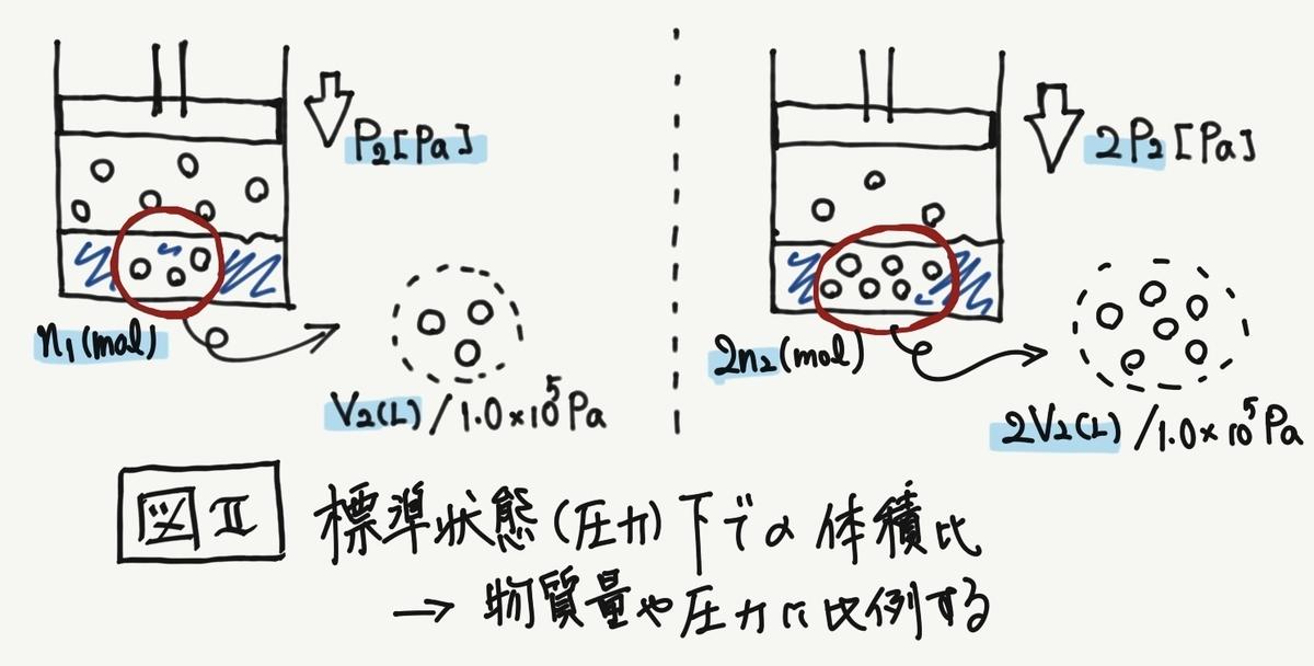 f:id:ryu_uts3:20200621145608j:plain:w400