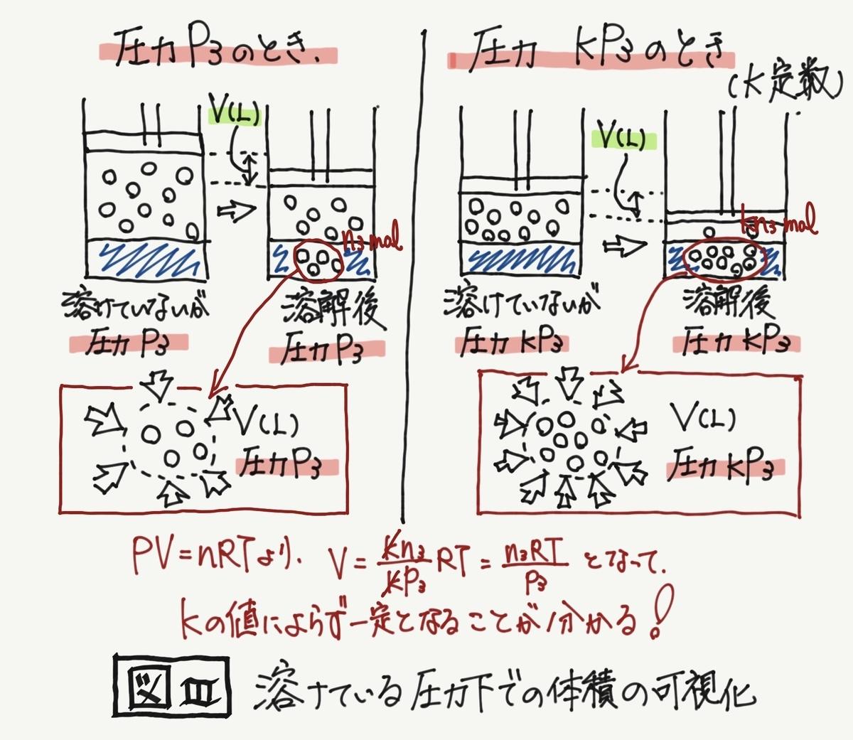 f:id:ryu_uts3:20200622080914j:plain:w400