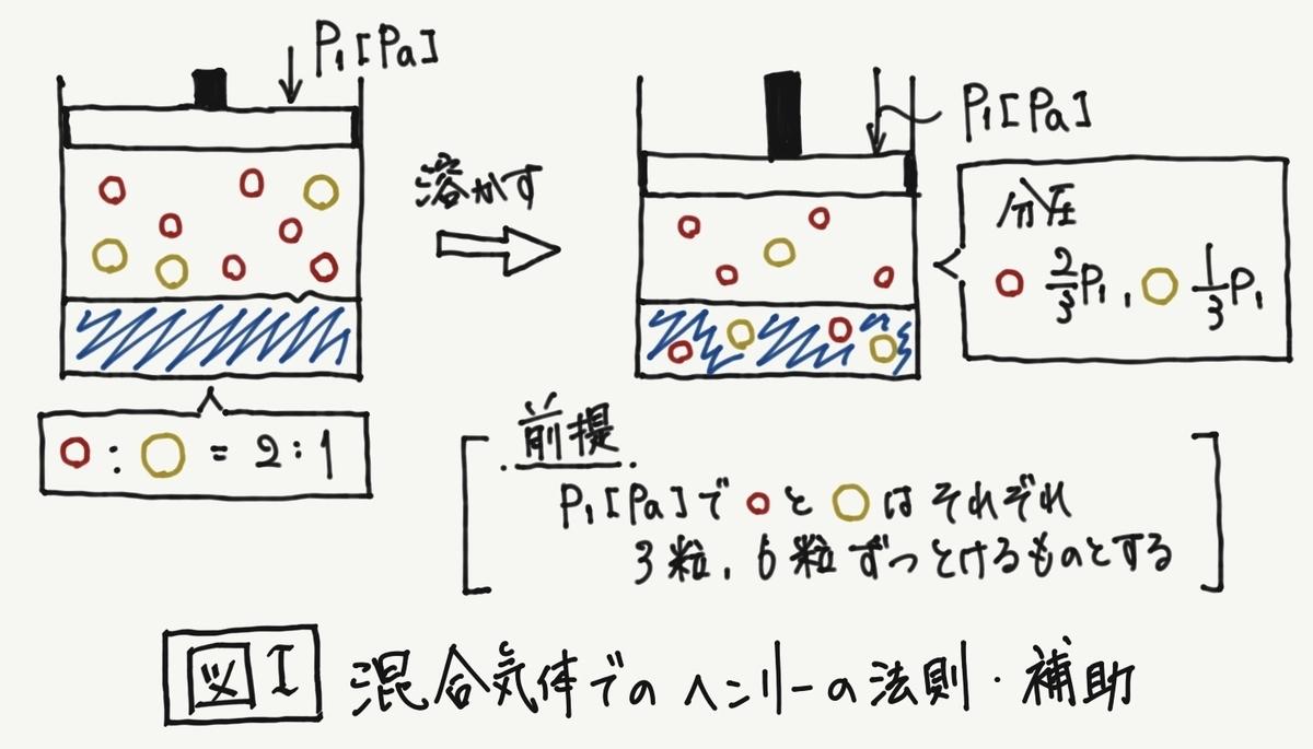f:id:ryu_uts3:20200623102002j:plain:w400