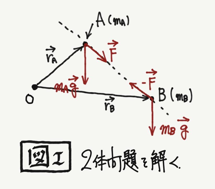 f:id:ryu_uts3:20200628155950j:plain:w200:right