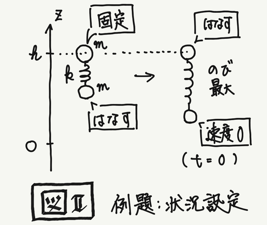 f:id:ryu_uts3:20200628171204j:plain:w200:right