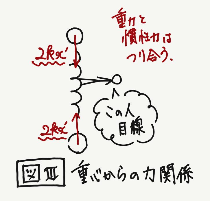 f:id:ryu_uts3:20200628220642j:plain:w200:right