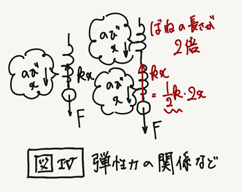 f:id:ryu_uts3:20200628222746j:plain:w200:right