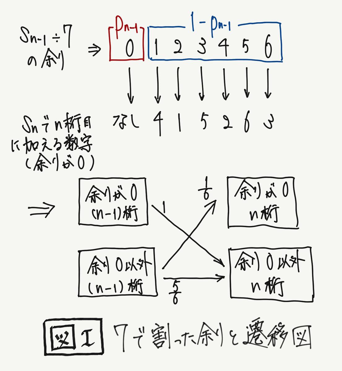 f:id:ryu_uts3:20200701194506j:plain:w250:right
