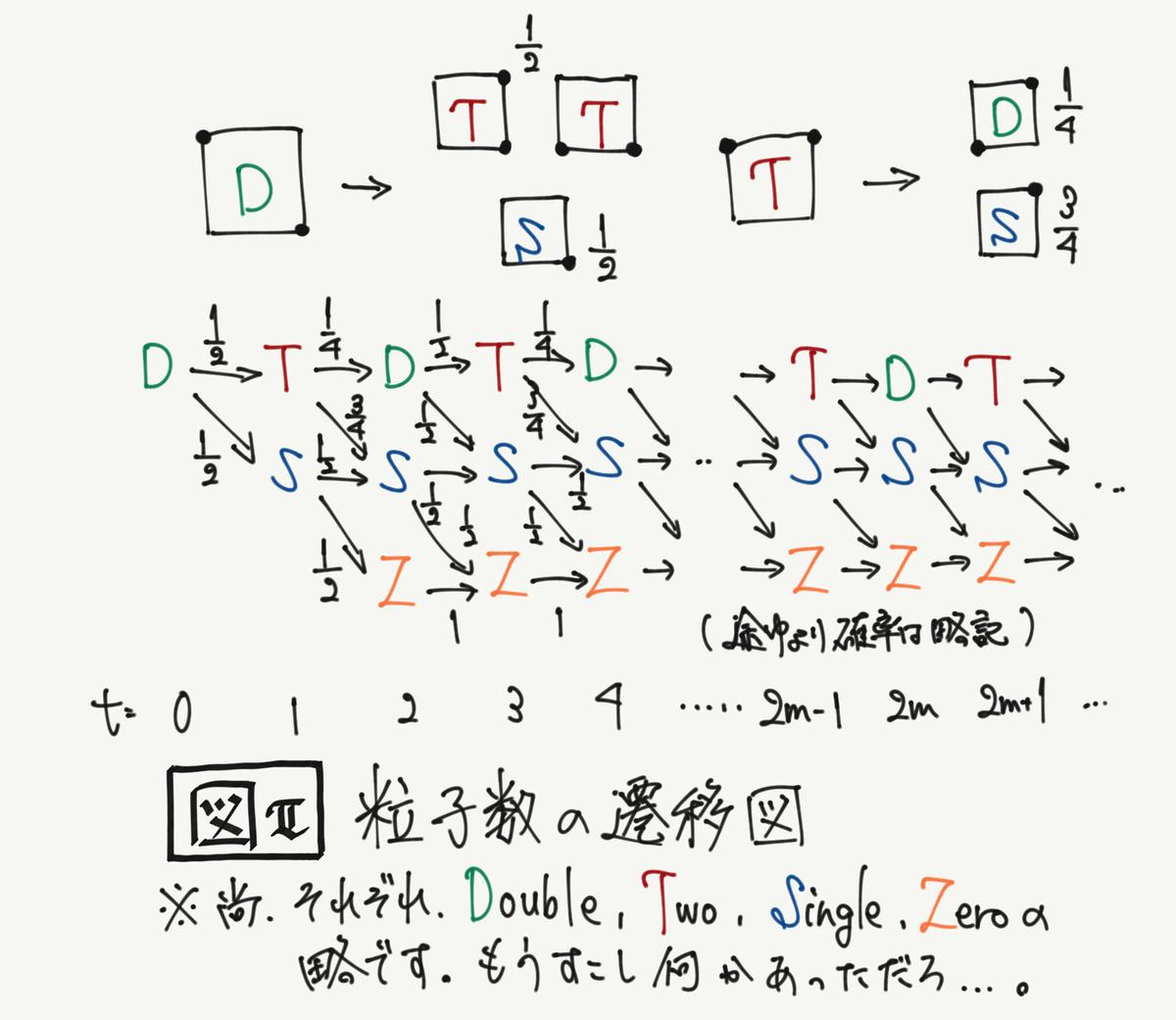 f:id:ryu_uts3:20200704231743j:plain:w250:right