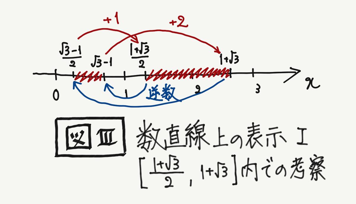 f:id:ryu_uts3:20200704231855j:plain:w250:right
