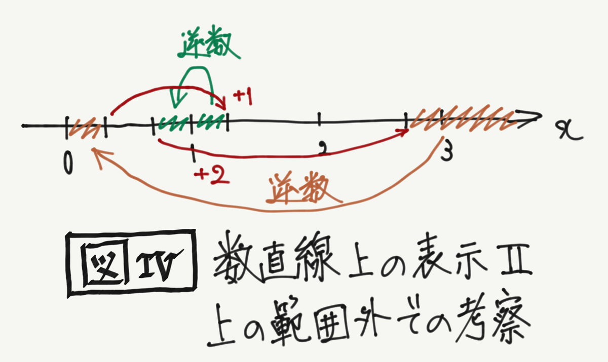 f:id:ryu_uts3:20200704232057j:plain:w250:right