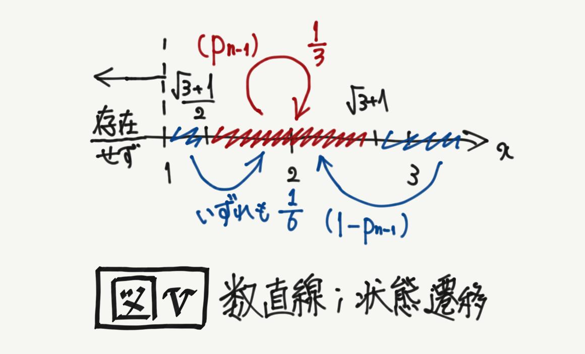 f:id:ryu_uts3:20200704232154j:plain:w225:left