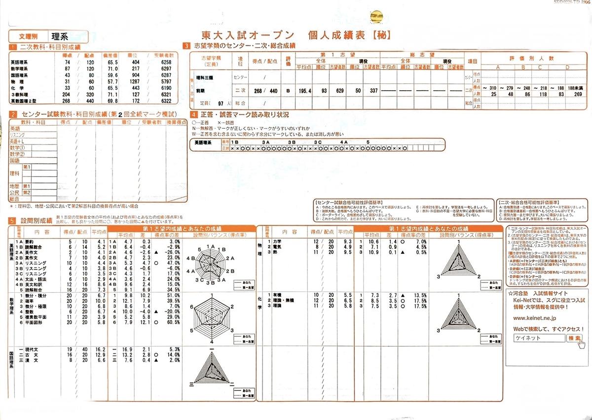 f:id:ryu_uts3:20200705185042j:plain:w250:left