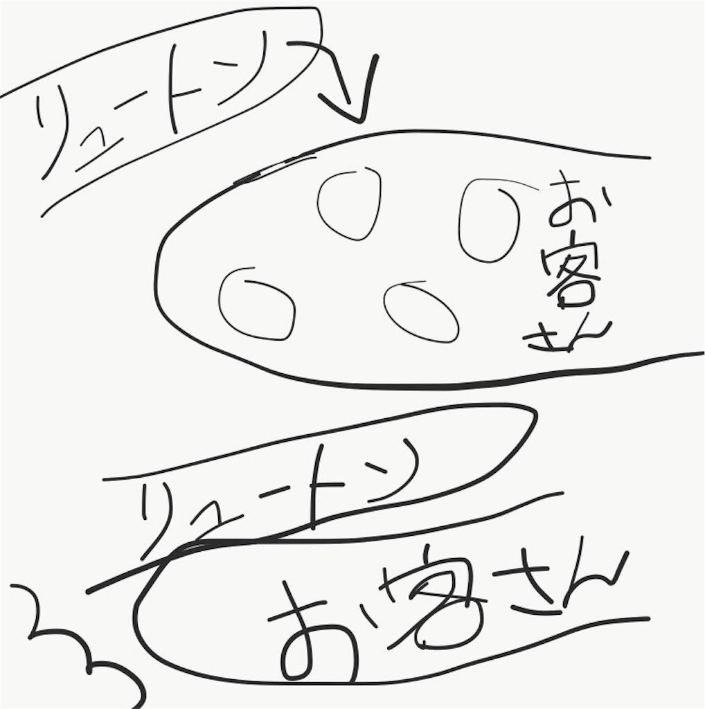 f:id:ryuchin0489306:20170201000005j:image