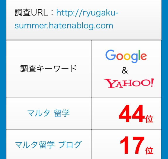 f:id:ryugaku_summer:20160119190548j:plain