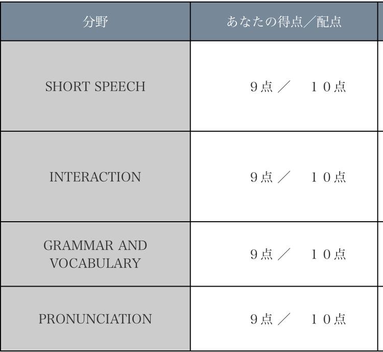 f:id:ryugaku_summer:20171124123458j:plain