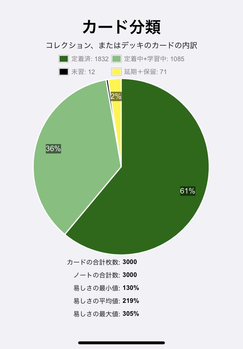 f:id:ryugaku_summer:20200223005800j:plain