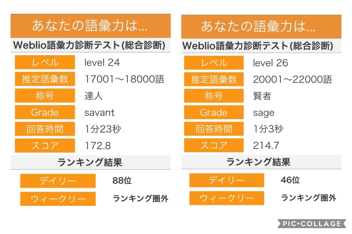 f:id:ryugaku_summer:20210111011435j:plain