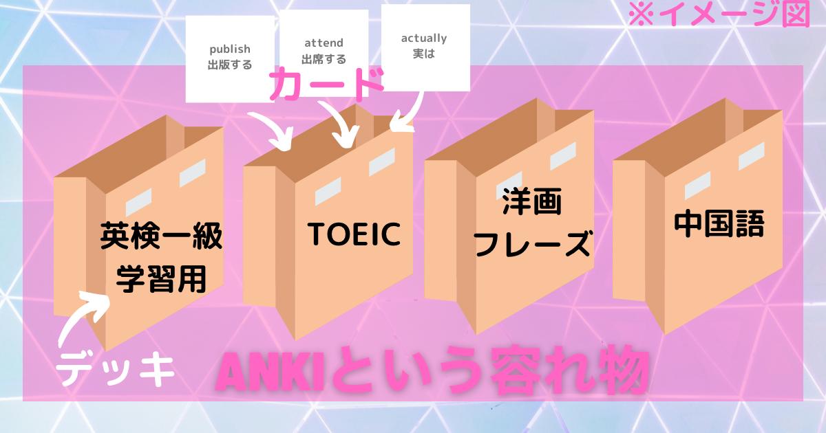 f:id:ryugaku_summer:20210112015457p:plain