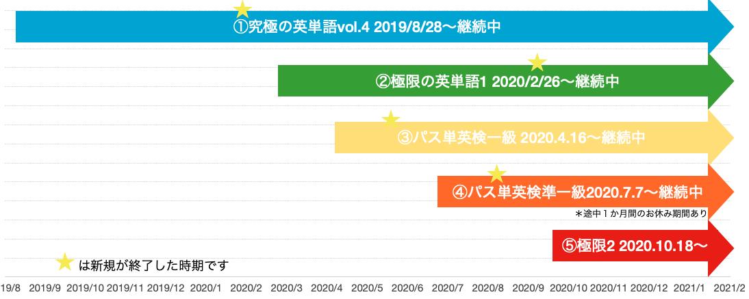 f:id:ryugaku_summer:20210115003446p:plain