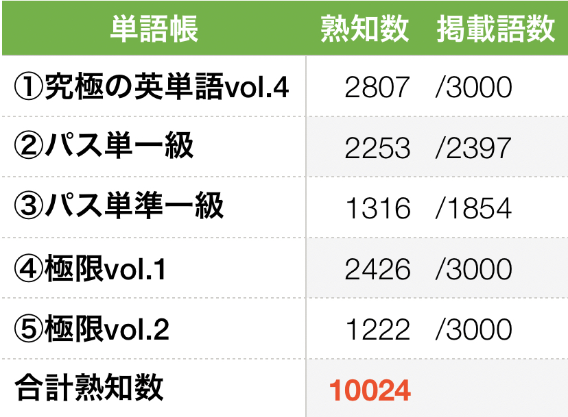 f:id:ryugaku_summer:20210125222149j:plain