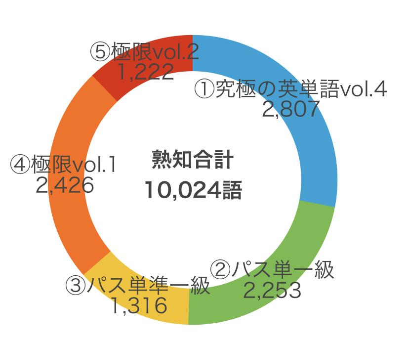 f:id:ryugaku_summer:20210125222517j:plain