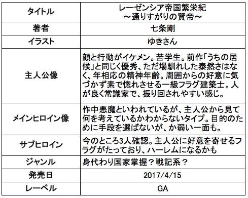 f:id:ryuhyoi:20170419192503j:plain