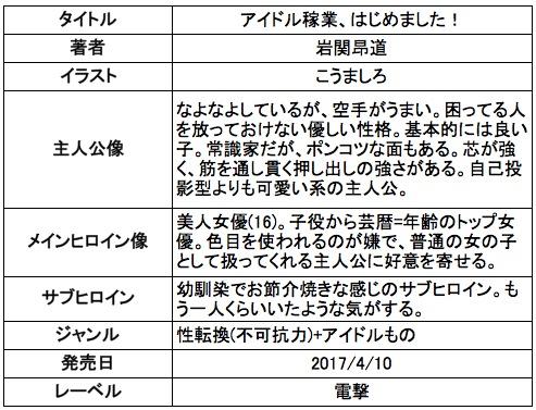 f:id:ryuhyoi:20170419201329j:plain