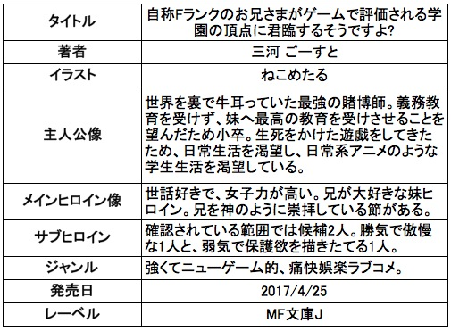 f:id:ryuhyoi:20170419213340j:plain