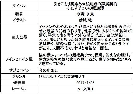 f:id:ryuhyoi:20170421001843j:plain