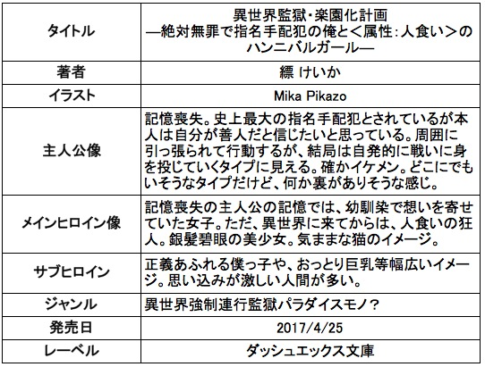 f:id:ryuhyoi:20170422152752j:plain