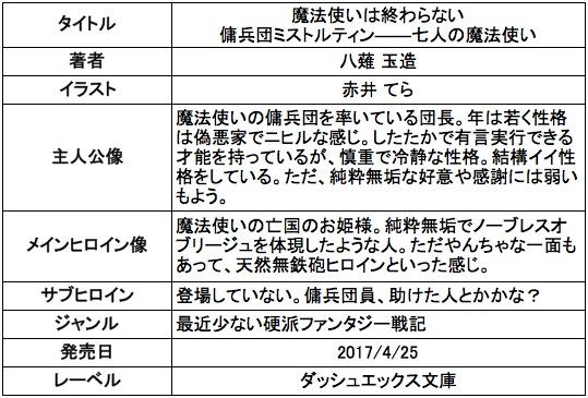 f:id:ryuhyoi:20170422214145j:plain