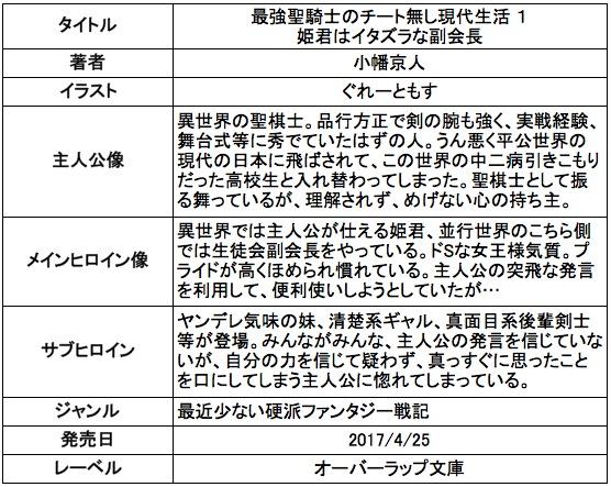 f:id:ryuhyoi:20170424045226j:plain