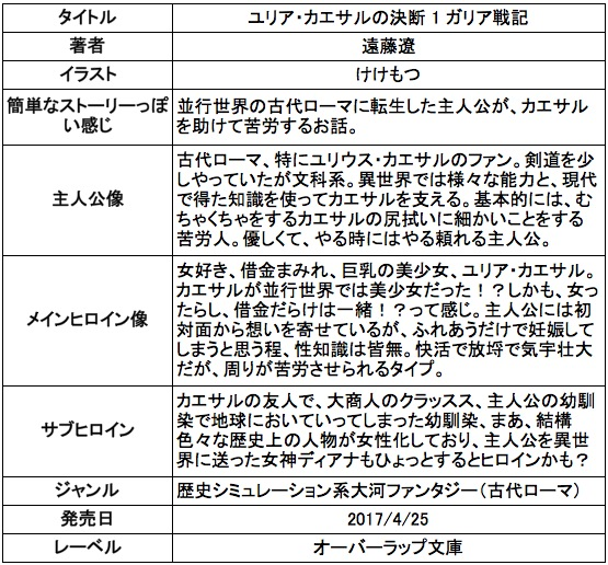 f:id:ryuhyoi:20170426041859j:plain