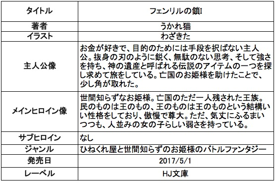 f:id:ryuhyoi:20170426195852j:plain