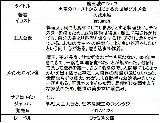 f:id:ryuhyoi:20170426210020j:plain