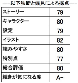 f:id:ryuhyoi:20170426210234j:plain