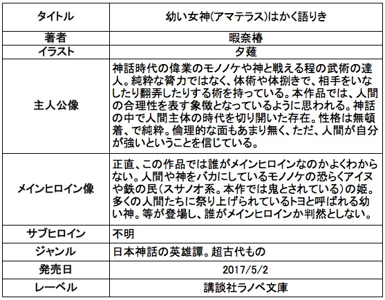 f:id:ryuhyoi:20170501231410j:plain