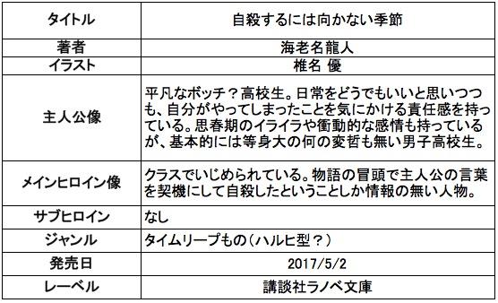 f:id:ryuhyoi:20170502233339j:plain