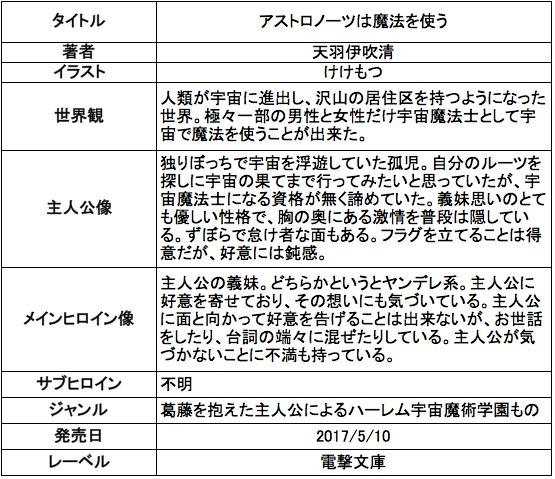 f:id:ryuhyoi:20170503231102j:plain