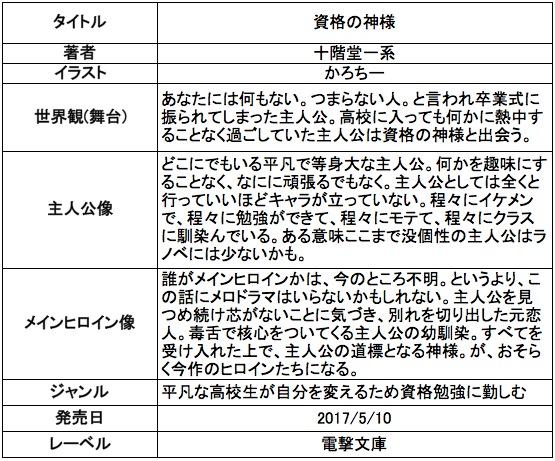 f:id:ryuhyoi:20170505234246j:plain